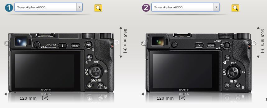 Comparison of the Sony a6000 and Sony a6300 camera bodies from camerasize.com