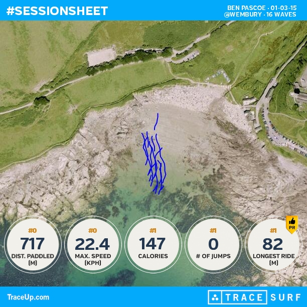 Session sheet for a recent surf session using the Trace GPS tracker, no jumps :(